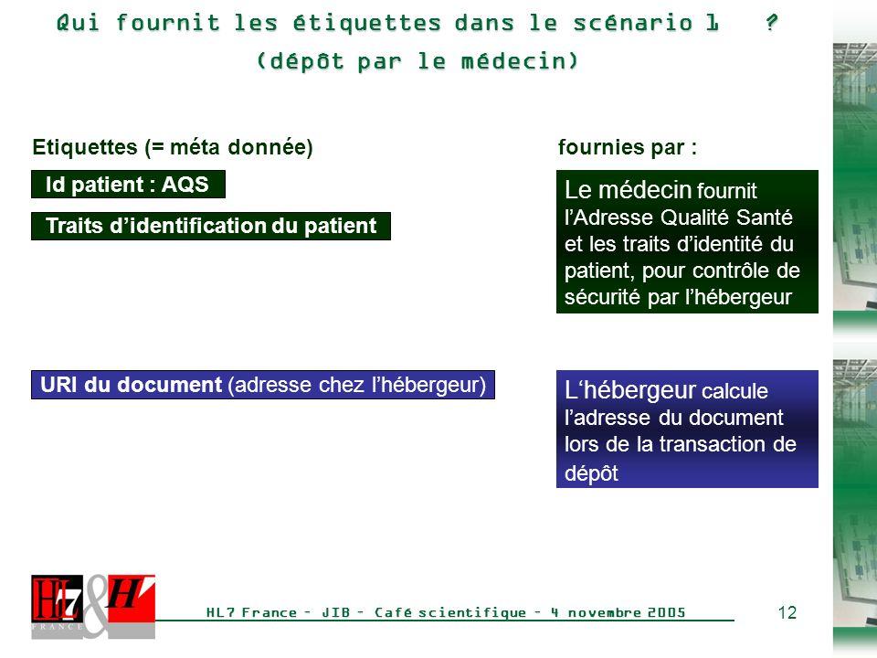 12 HL7 France – JIB – Café scientifique – 4 novembre 2005 Qui fournit les étiquettes dans le scénario 1 .