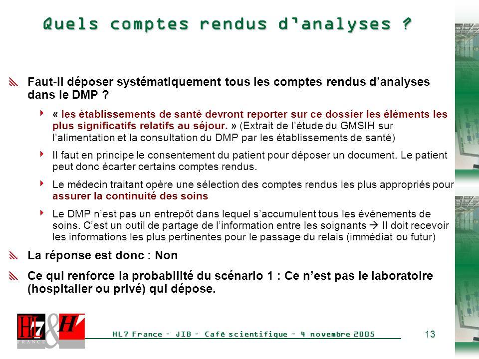 13 HL7 France – JIB – Café scientifique – 4 novembre 2005 Quels comptes rendus danalyses .