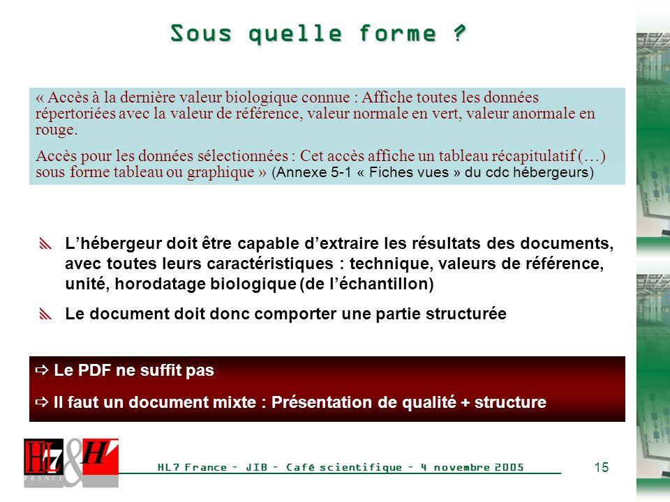 15 HL7 France – JIB – Café scientifique – 4 novembre 2005 Sous quelle forme .