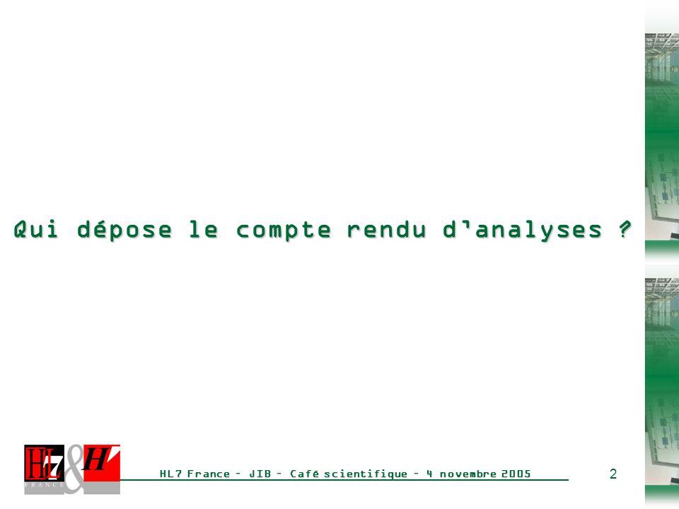 2 HL7 France – JIB – Café scientifique – 4 novembre 2005 Qui dépose le compte rendu danalyses ?