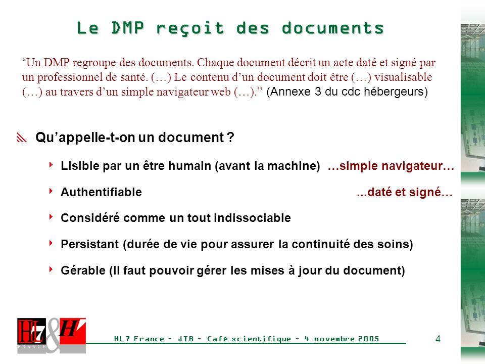 4 HL7 France – JIB – Café scientifique – 4 novembre 2005 Le DMP reçoit des documents Quappelle-t-on un document .