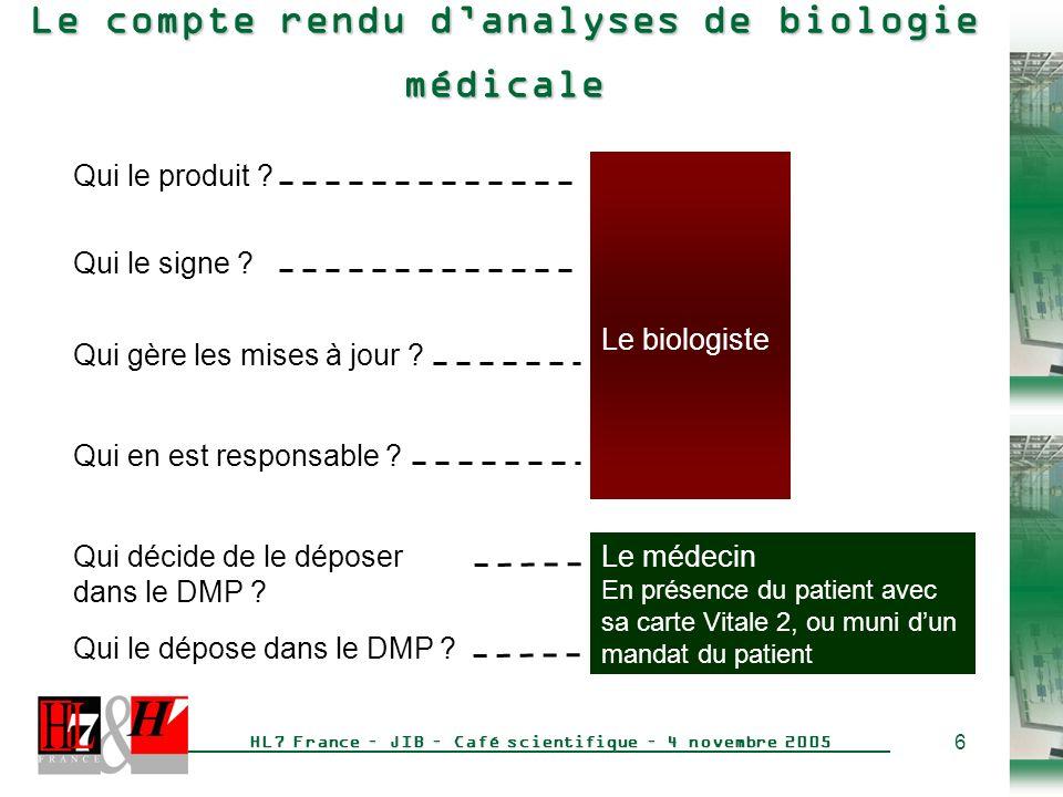 6 HL7 France – JIB – Café scientifique – 4 novembre 2005 Le compte rendu danalyses de biologie médicale Le biologisteQui le produit .