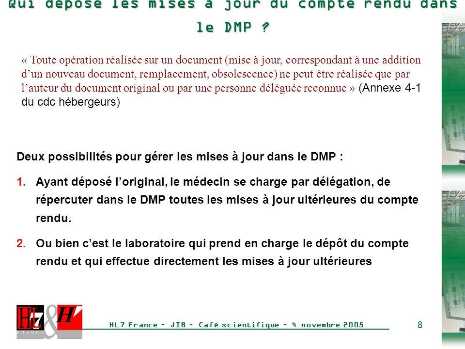 8 HL7 France – JIB – Café scientifique – 4 novembre 2005 Qui dépose les mises à jour du compte rendu dans le DMP .