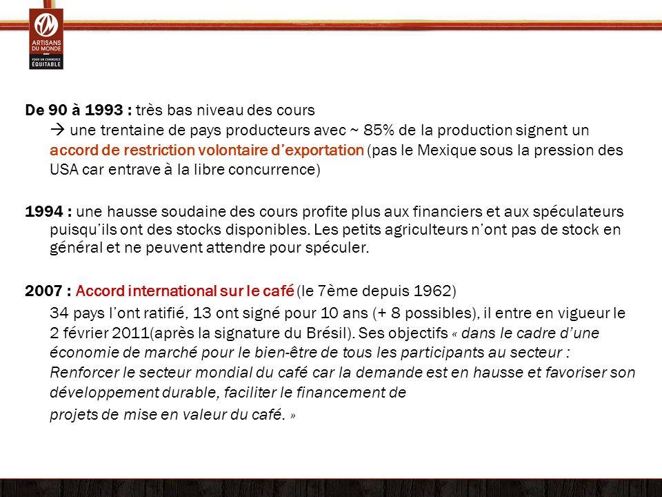 De 90 à 1993 : très bas niveau des cours une trentaine de pays producteurs avec ~ 85% de la production signent un accord de restriction volontaire dex