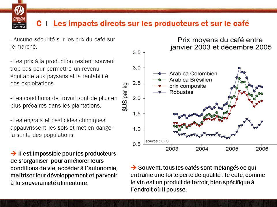 C | Les impacts directs sur les producteurs et sur le café - Aucune sécurité sur les prix du café sur le marché. - Les prix à la production restent so