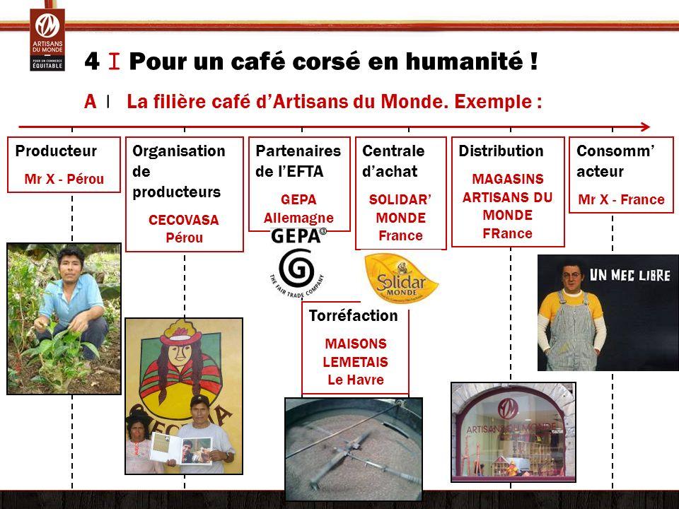 4 I Pour un café corsé en humanité ! A | La filière café dArtisans du Monde. Exemple : Producteur Mr X - Pérou Organisation de producteurs CECOVASA Pé