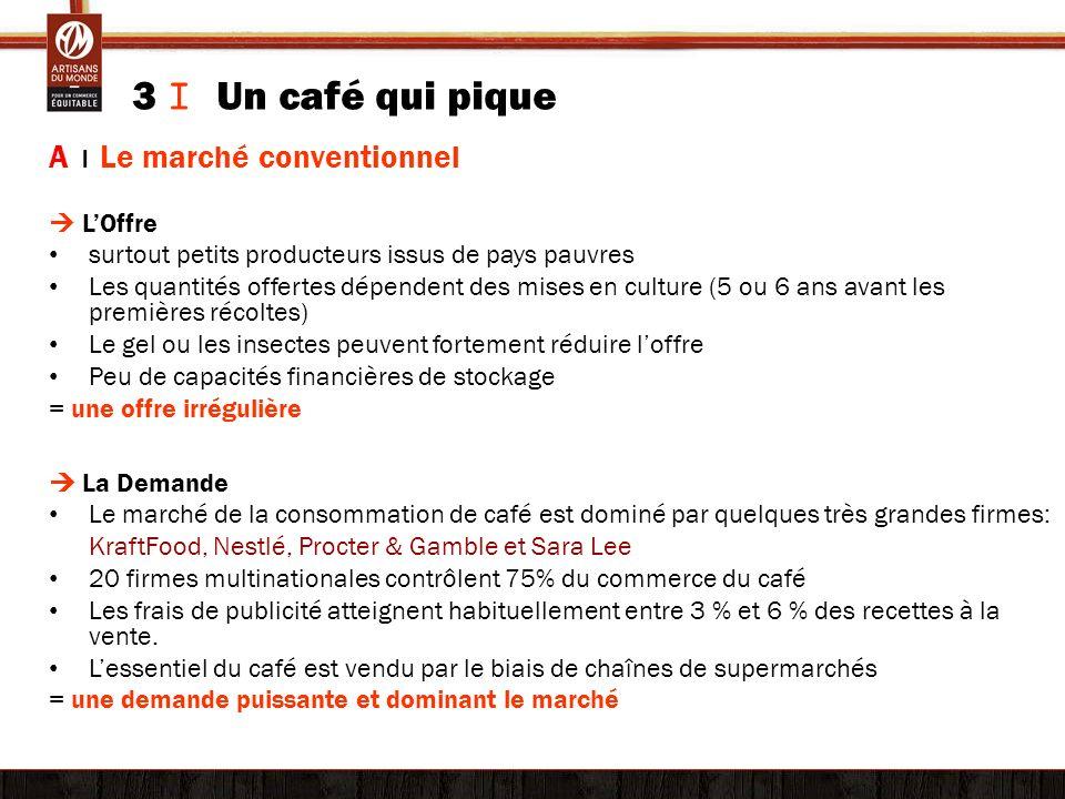 3 I Un café qui pique A | Le marché conventionnel LOffre surtout petits producteurs issus de pays pauvres Les quantités offertes dépendent des mises e