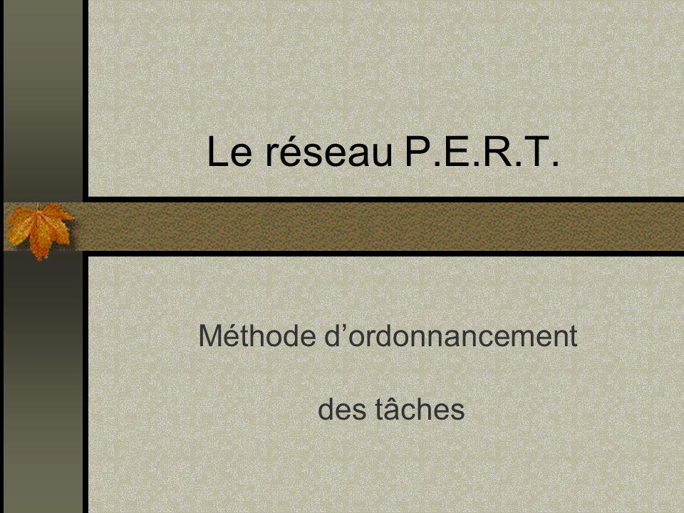 Le réseau P.E.R.T. Méthode dordonnancement des tâches