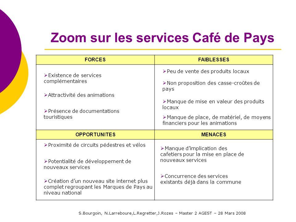 S.Bourgoin, N.Larreboure,L.Regretter,J.Rozes – Master 2 AGEST – 28 Mars 2008 Zoom sur les services Café de Pays FORCESFAIBLESSES OPPORTUNITESMENACES E