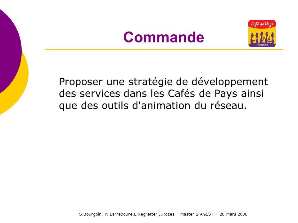 S.Bourgoin, N.Larreboure,L.Regretter,J.Rozes – Master 2 AGEST – 28 Mars 2008 Commande Proposer une stratégie de développement des services dans les Ca