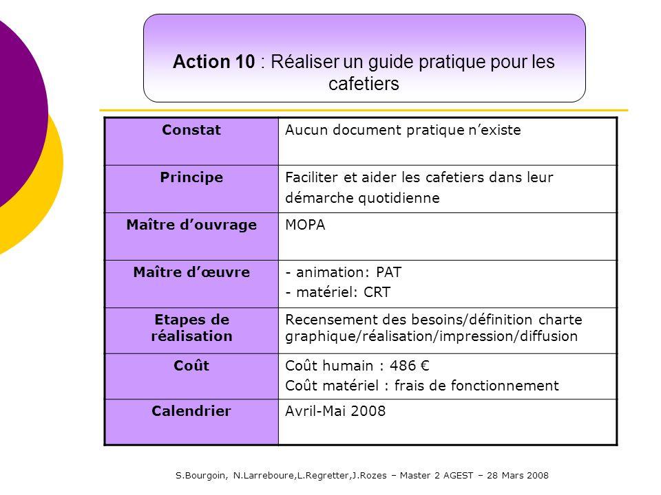 S.Bourgoin, N.Larreboure,L.Regretter,J.Rozes – Master 2 AGEST – 28 Mars 2008 ConstatAucun document pratique nexiste PrincipeFaciliter et aider les caf