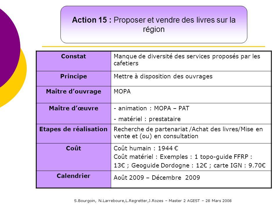 S.Bourgoin, N.Larreboure,L.Regretter,J.Rozes – Master 2 AGEST – 28 Mars 2008 ConstatManque de diversité des services proposés par les cafetiers Princi