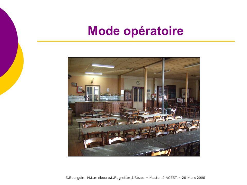 S.Bourgoin, N.Larreboure,L.Regretter,J.Rozes – Master 2 AGEST – 28 Mars 2008 Mode opératoire