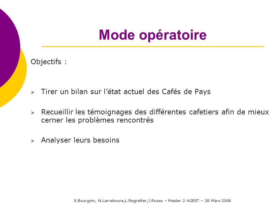 S.Bourgoin, N.Larreboure,L.Regretter,J.Rozes – Master 2 AGEST – 28 Mars 2008 Objectifs : Tirer un bilan sur létat actuel des Cafés de Pays Recueillir