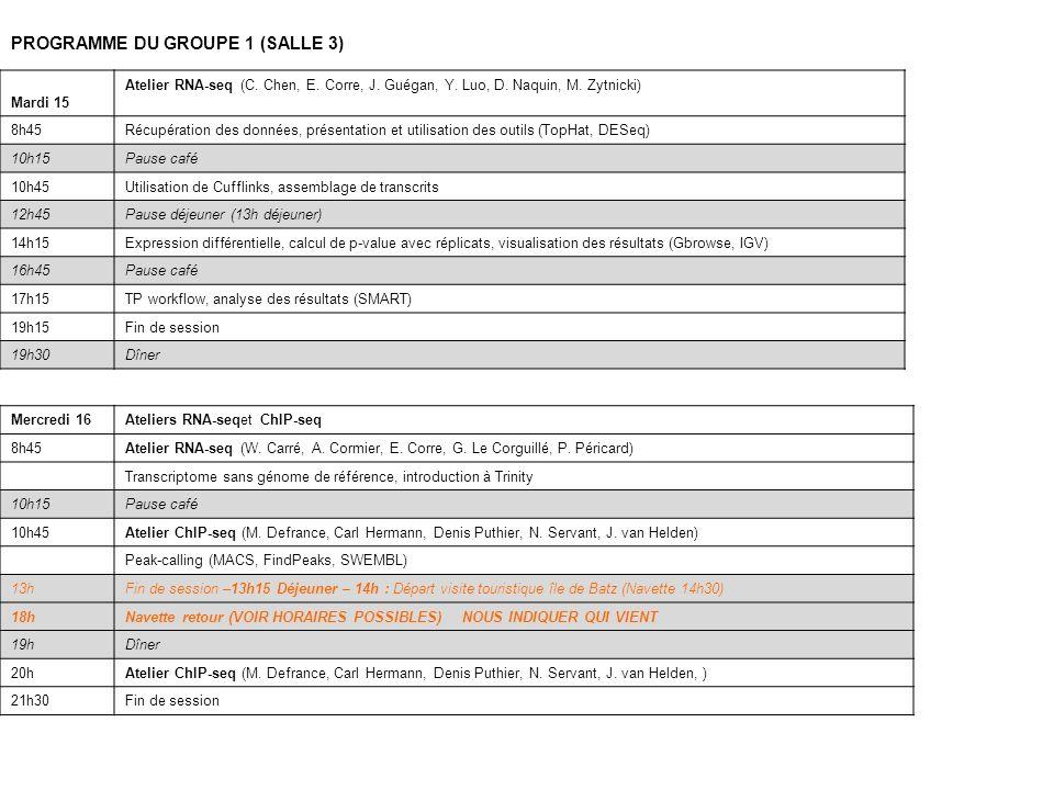 PROGRAMME DU GROUPE 1 (SALLE 3) Mardi 15 Atelier RNA-seq (C.