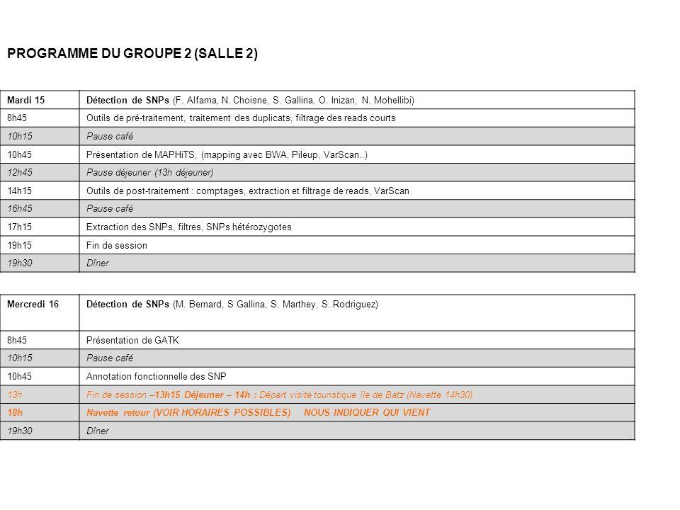 PROGRAMME DU GROUPE 2 (SALLE 2) Mardi 15Détection de SNPs (F.