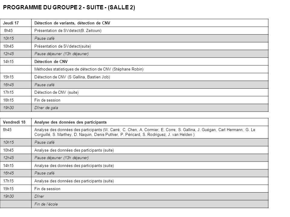 PROGRAMME DU GROUPE 2 - SUITE - (SALLE 2) Jeudi 17Détection de variants, détection de CNV 8h45Présentation de SVdetect(B.