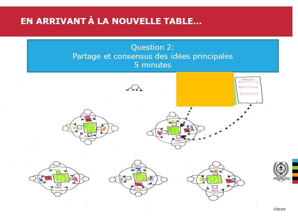 Le génie en première classe EN ARRIVANT À LA NOUVELLE TABLE… Question 2: Partage et consensus des idées principales 5 minutes