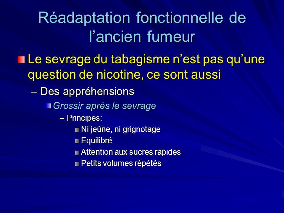 Réadaptation fonctionnelle de lancien fumeur Le sevrage du tabagisme nest pas quune question de nicotine, ce sont aussi –Des appréhensions Grossir apr
