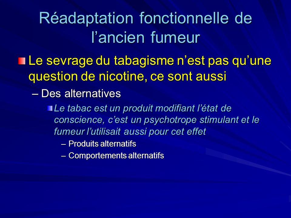 Réadaptation fonctionnelle de lancien fumeur Le sevrage du tabagisme nest pas quune question de nicotine, ce sont aussi –Des alternatives Le tabac est