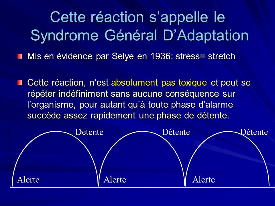 Cette réaction sappelle le Syndrome Général DAdaptation Mis en évidence par Selye en 1936: stress= stretch Cette réaction, nest absolument pas toxique