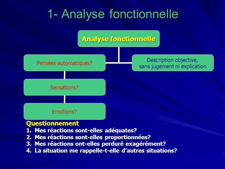 1- Analyse fonctionnelle Analyse fonctionnelle Pensées automatiques? Sensations? Emotions? Description objective, sans jugement ni explicationQuestion