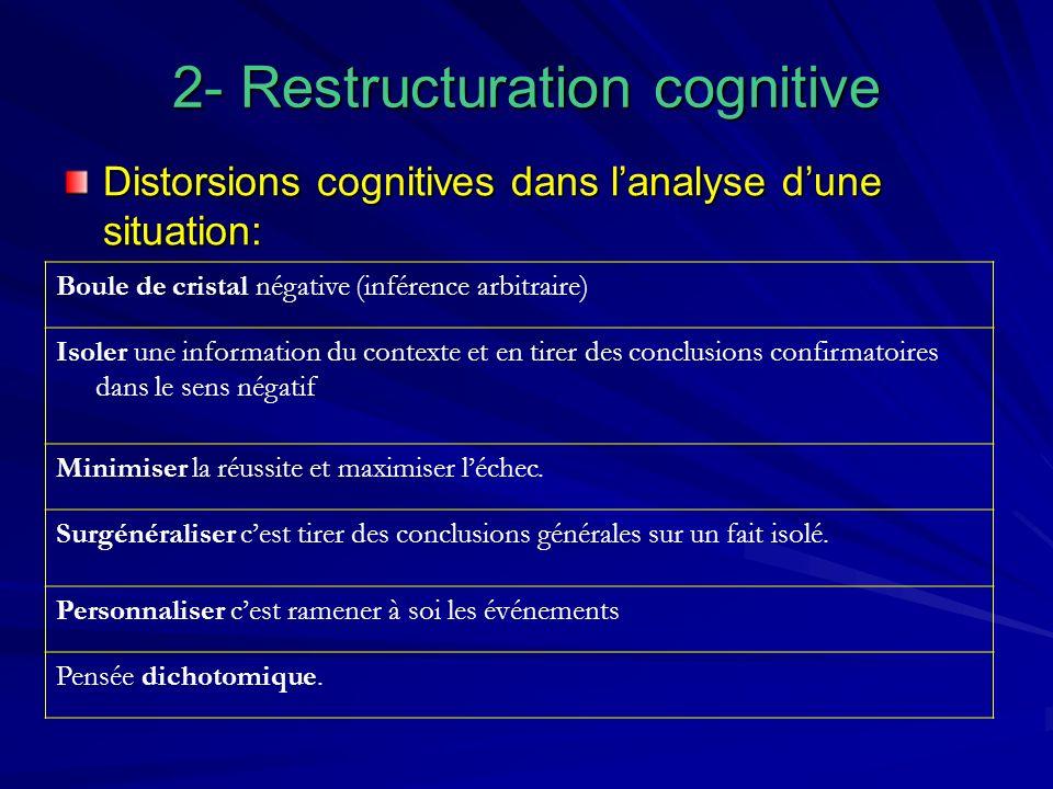 2- Restructuration cognitive Distorsions cognitives dans lanalyse dune situation: Boule de cristal négative (inférence arbitraire) Isoler une informat