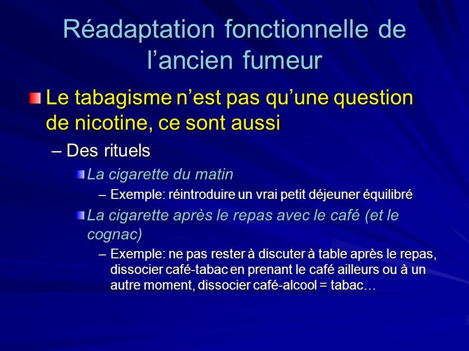 Réadaptation fonctionnelle de lancien fumeur Le tabagisme nest pas quune question de nicotine, ce sont aussi –Des rituels La cigarette du matin –Exemp