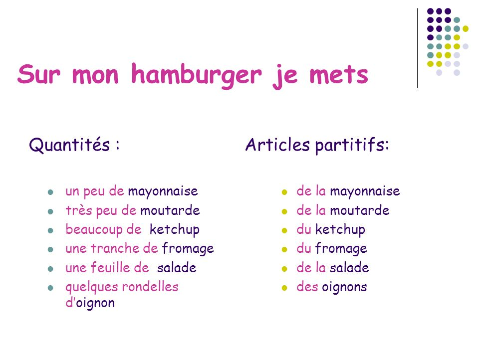Sur mon hamburger je mets Quantités : un peu de mayonnaise très peu de moutarde beaucoup de ketchup une tranche de fromage une feuille de salade quelq