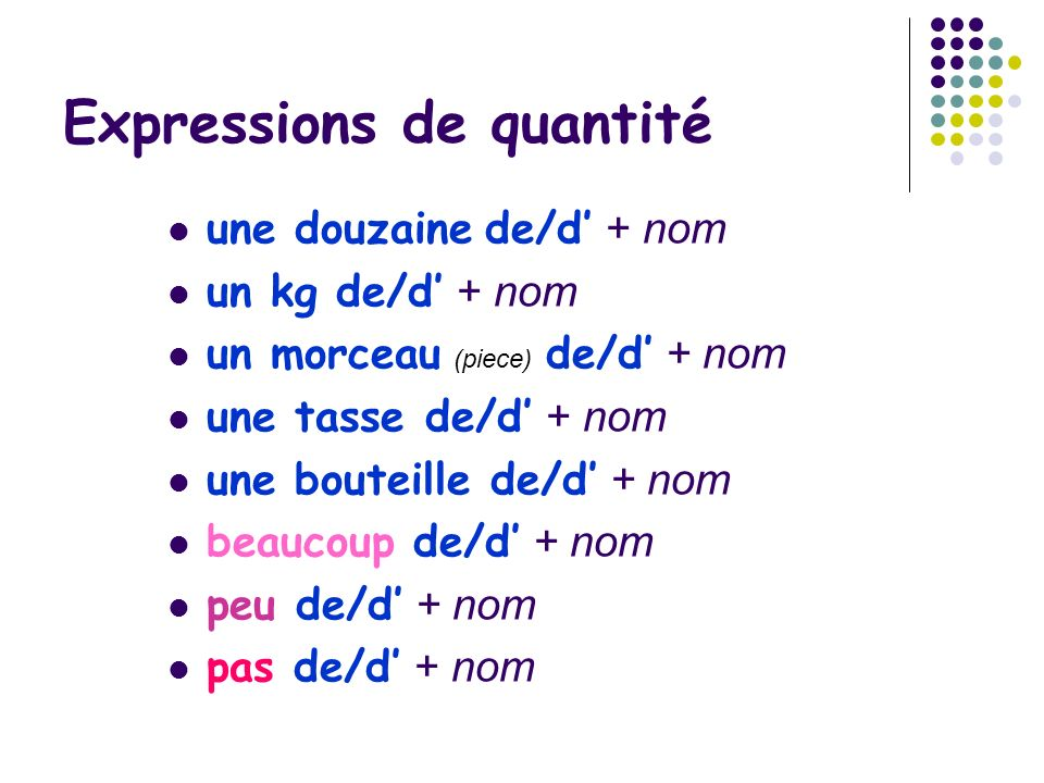Expressions de quantité une douzaine de/d + nom un kg de/d + nom un morceau (piece) de/d + nom une tasse de/d + nom une bouteille de/d + nom beaucoup