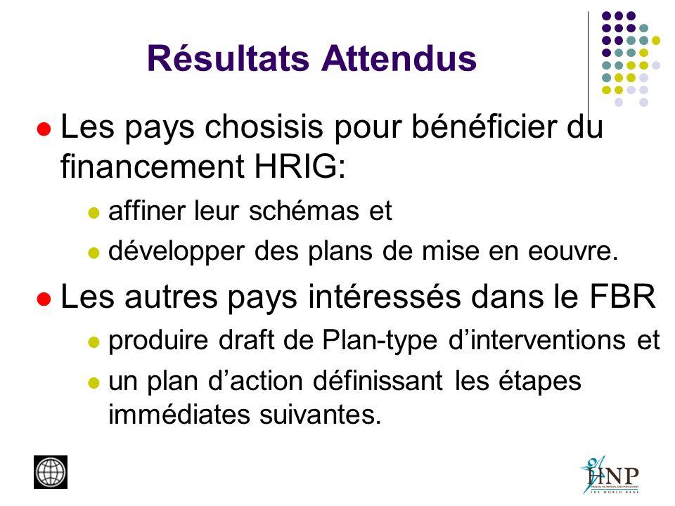 Résultats Attendus Les pays chosisis pour bénéficier du financement HRIG: affiner leur schémas et développer des plans de mise en eouvre. Les autres p