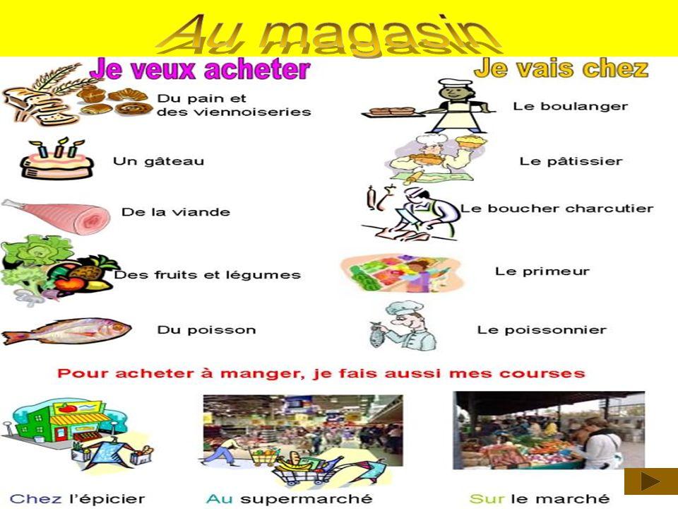 Les pâtes Le saumon grillé La pizza La salade Lœuf sur plat Le fromage La viande Exercice phonetique Leau Les frites
