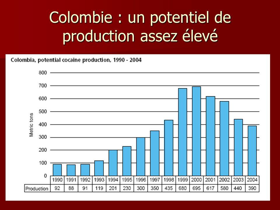 Colombie : un potentiel de production assez élevé