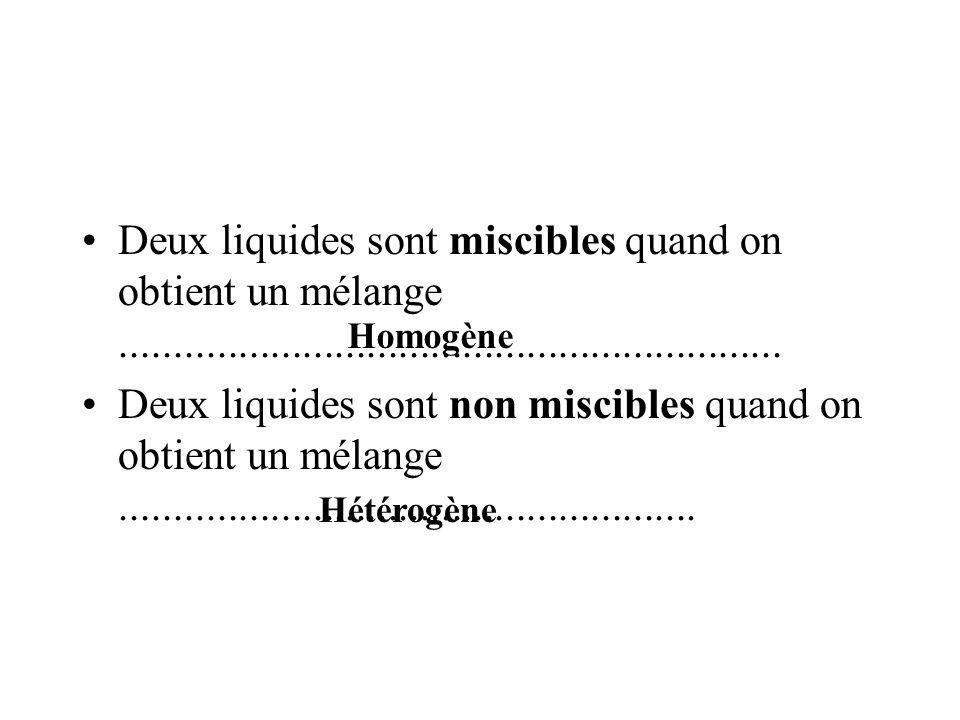 Deux liquides sont miscibles quand on obtient un mélange.............................................................. Deux liquides sont non miscible