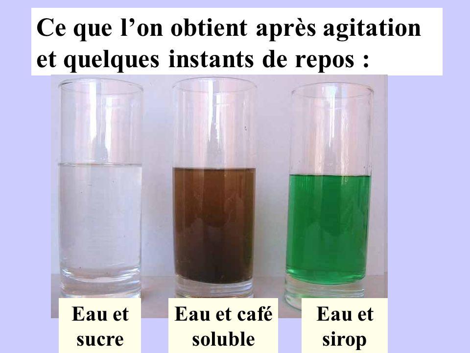 Lorsquon agite un mélange deau et dhuile, on obtient un mélange formé de gouttelettes deau et dhuile appelé émulsion