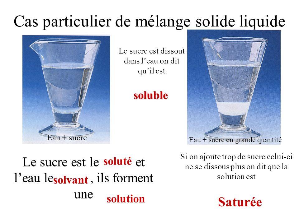 Cas particulier de mélange solide liquide Eau + sucre Eau + sucre en grande quantité Le sucre est dissout dans leau on dit quil est soluble Si on ajou