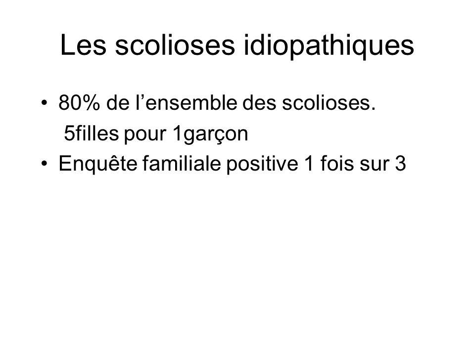 Les scolioses idiopathiques 80% de lensemble des scolioses. 5filles pour 1garçon Enquête familiale positive 1 fois sur 3