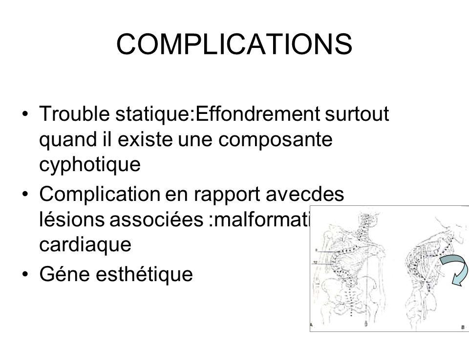 COMPLICATIONS Trouble statique:Effondrement surtout quand il existe une composante cyphotique Complication en rapport avecdes lésions associées :malfo