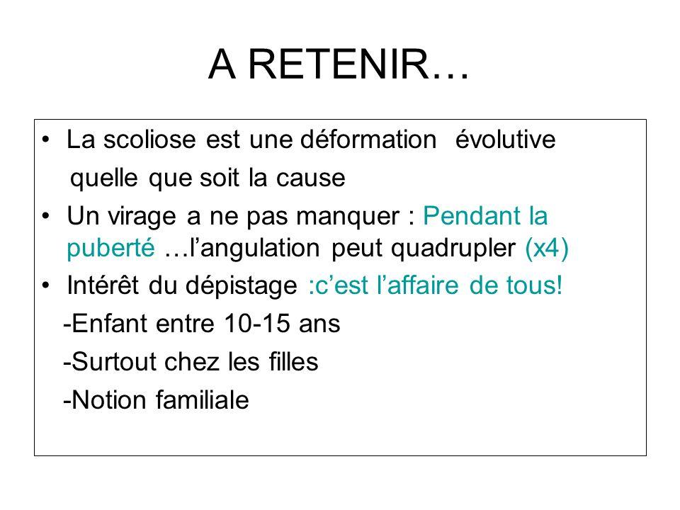 A RETENIR… La scoliose est une déformation évolutive quelle que soit la cause Un virage a ne pas manquer : Pendant la puberté …langulation peut quadru