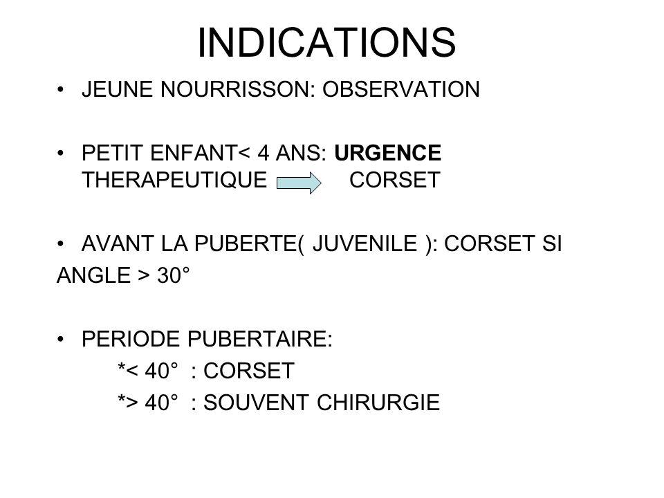 INDICATIONS JEUNE NOURRISSON: OBSERVATION PETIT ENFANT< 4 ANS: URGENCE THERAPEUTIQUE CORSET AVANT LA PUBERTE( JUVENILE ): CORSET SI ANGLE > 30° PERIOD