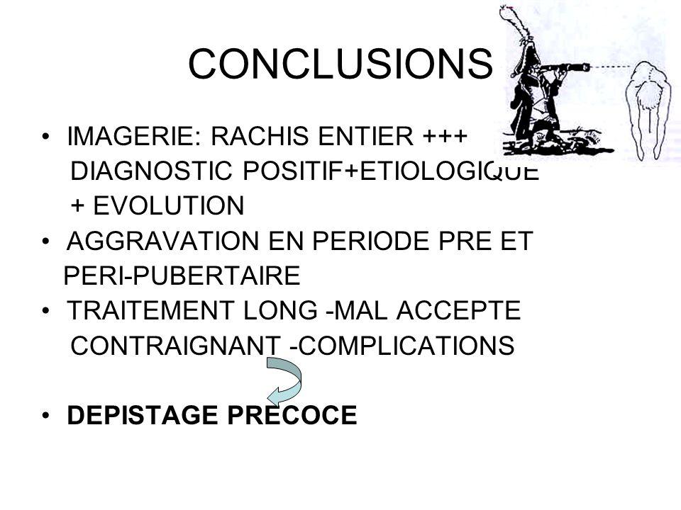 CONCLUSIONS IMAGERIE: RACHIS ENTIER +++ DIAGNOSTIC POSITIF+ETIOLOGIQUE + EVOLUTION AGGRAVATION EN PERIODE PRE ET PERI-PUBERTAIRE TRAITEMENT LONG -MAL