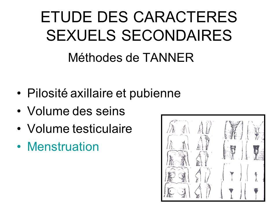 ETUDE DES CARACTERES SEXUELS SECONDAIRES Méthodes de TANNER Pilosité axillaire et pubienne Volume des seins Volume testiculaire Menstruation