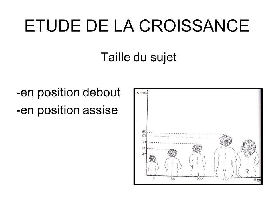 ETUDE DE LA CROISSANCE Taille du sujet -en position debout -en position assise