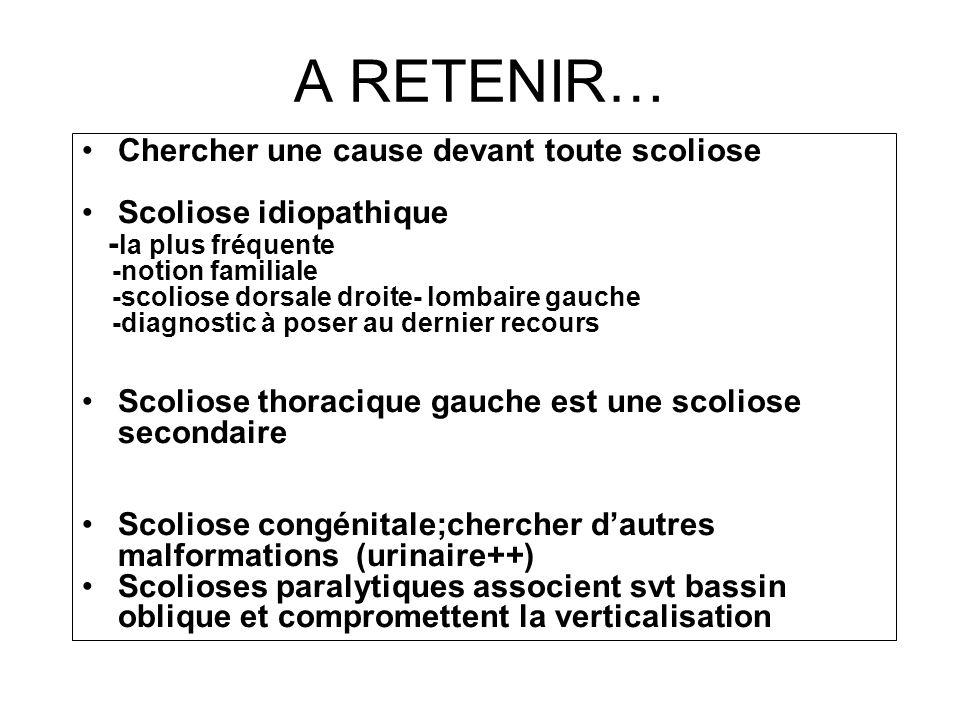 A RETENIR… Chercher une cause devant toute scoliose Scoliose idiopathique - la plus fréquente -notion familiale -scoliose dorsale droite- lombaire gau