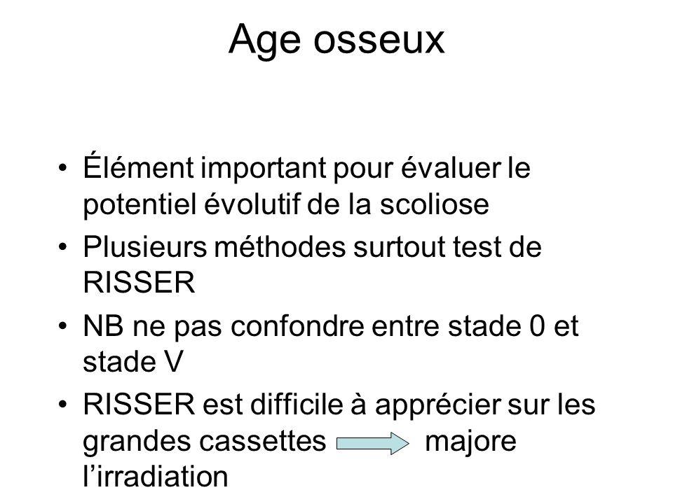 Age osseux Élément important pour évaluer le potentiel évolutif de la scoliose Plusieurs méthodes surtout test de RISSER NB ne pas confondre entre sta
