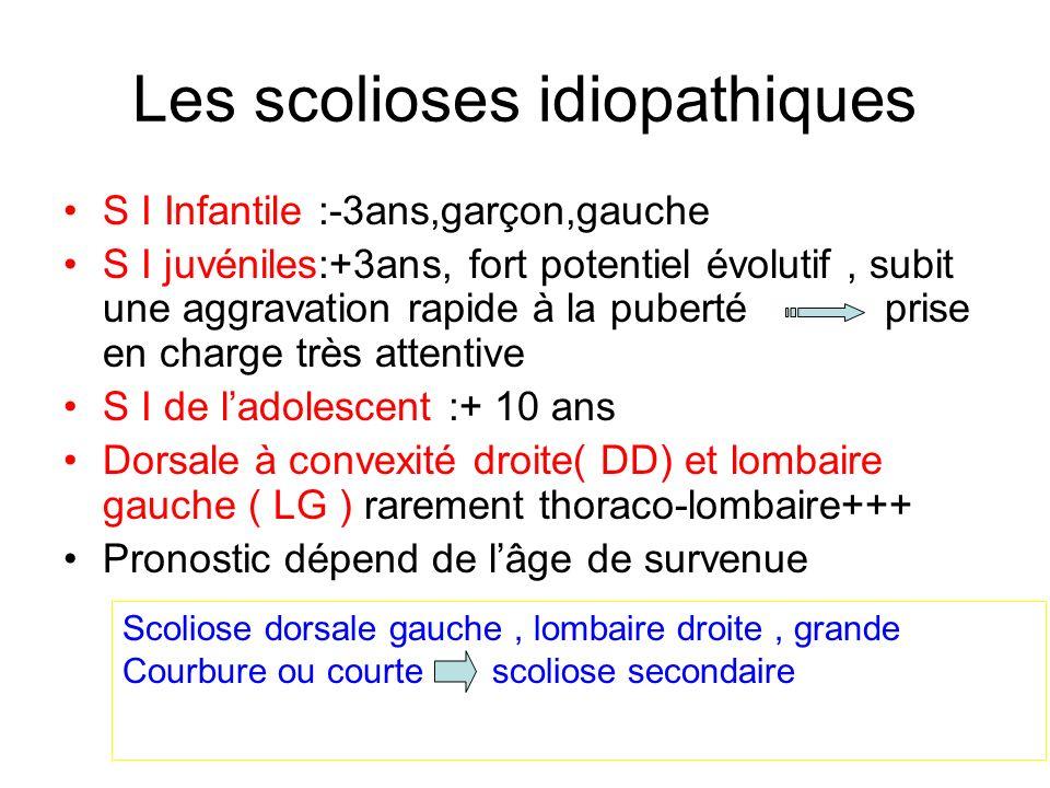 Les scolioses idiopathiques S I Infantile :-3ans,garçon,gauche S I juvéniles:+3ans, fort potentiel évolutif, subit une aggravation rapide à la puberté
