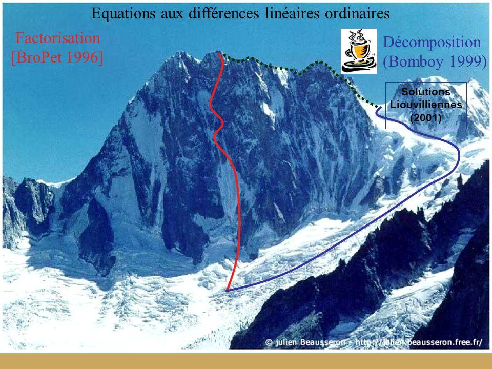 Factorisation différences Factorisation [BroPet 1996] Equations aux différences linéaires ordinaires Décomposition (Bomboy 1999) Solutions Liouvilliennes (2001)