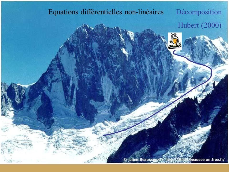Factorisation non linéaire Equations différentielles non-linéairesDécomposition Hubert (2000)