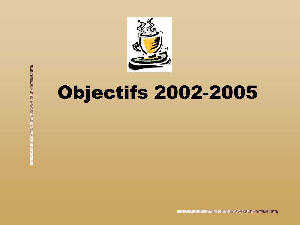 Objectifs 2002-2005