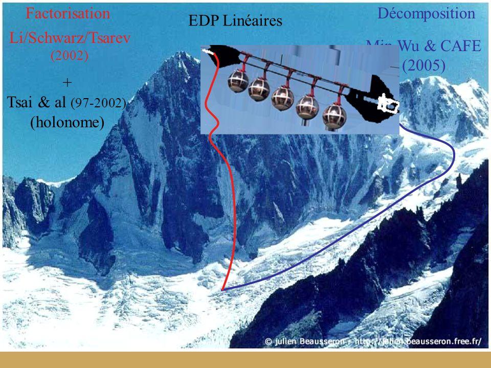 Factorisation EDP Décomposition Min Wu & CAFE (2005) EDP Linéaires Factorisation Li/Schwarz/Tsarev (2002) + Tsai & al (97-2002) (holonome)